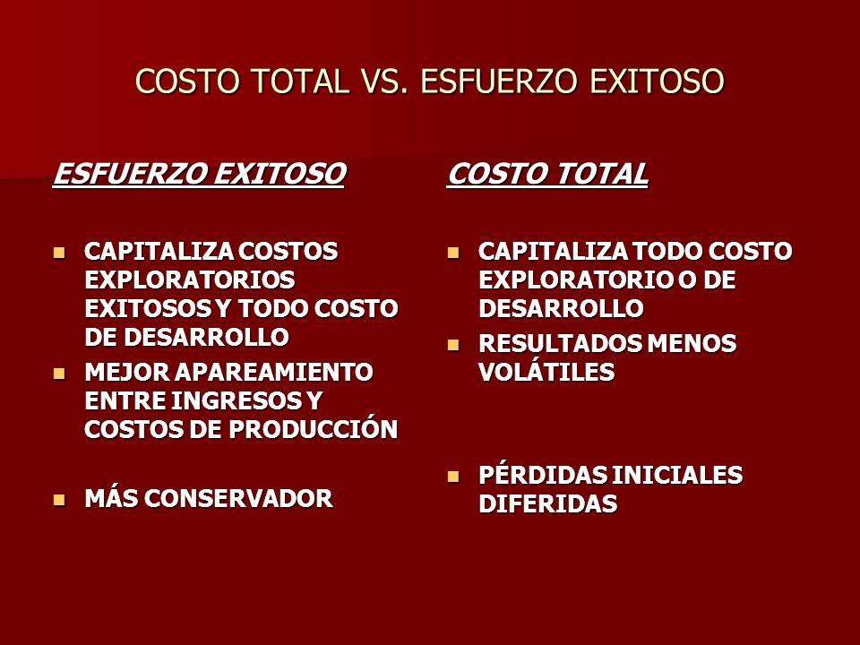 COSTO TOTAL VS. ESFUERZO EXITOSO ESFUERZO EXITOSO CAPITALIZA COSTOS EXPLORATORIOS EXITOSOS Y TODO COSTO DE DESARROLLO CAPITALIZA COSTOS EXPLORATORIOS