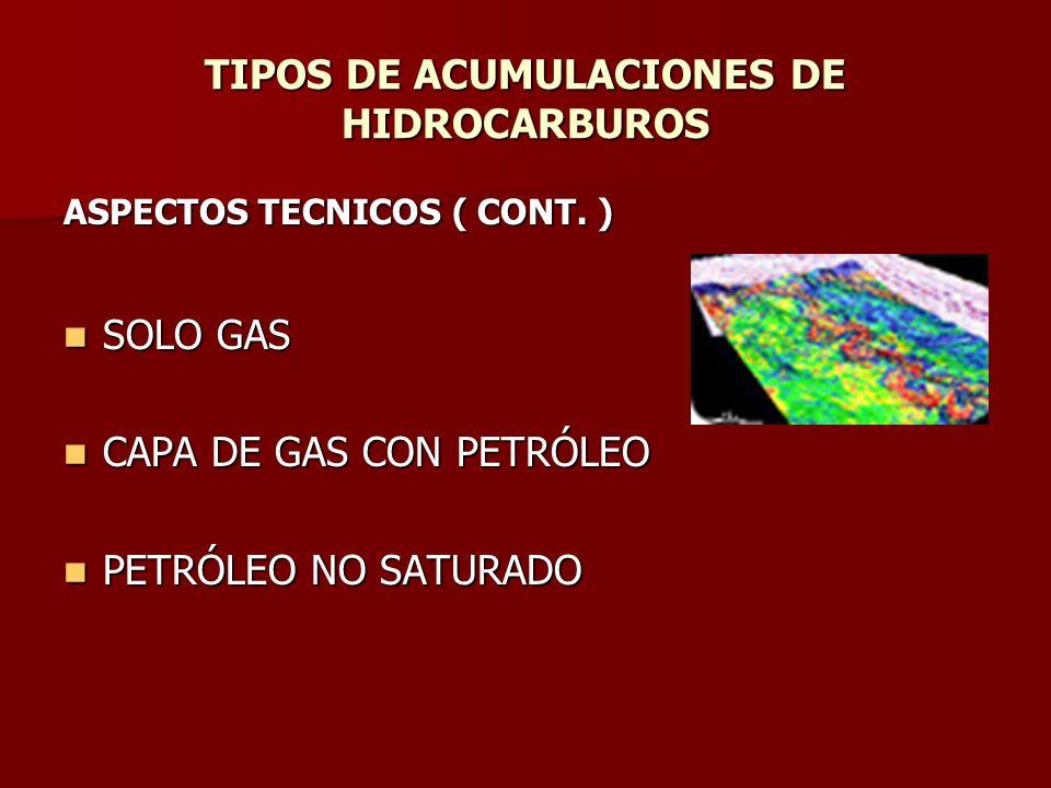 TIPOS DE ACUMULACIONES DE HIDROCARBUROS ASPECTOS TECNICOS ( CONT. ) SOLO GAS SOLO GAS CAPA DE GAS CON PETRÓLEO CAPA DE GAS CON PETRÓLEO PETRÓLEO NO SA