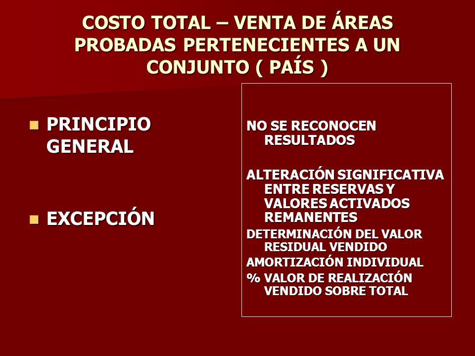 COSTO TOTAL – VENTA DE ÁREAS PROBADAS PERTENECIENTES A UN CONJUNTO ( PAÍS ) PRINCIPIO GENERAL PRINCIPIO GENERAL EXCEPCIÓN EXCEPCIÓN NO SE RECONOCEN RE
