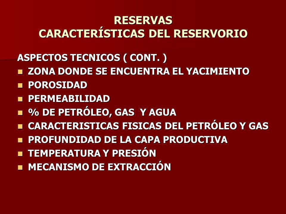 RESERVAS CARACTERÍSTICAS DEL RESERVORIO ASPECTOS TECNICOS ( CONT. ) ZONA DONDE SE ENCUENTRA EL YACIMIENTO ZONA DONDE SE ENCUENTRA EL YACIMIENTO POROSI