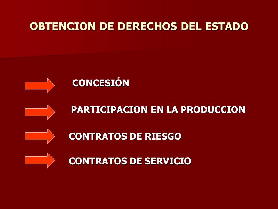 OBTENCION DE DERECHOS DEL ESTADO CONCESIÓN PARTICIPACION EN LA PRODUCCION PARTICIPACION EN LA PRODUCCION CONTRATOS DE RIESGO CONTRATOS DE RIESGO CONTR