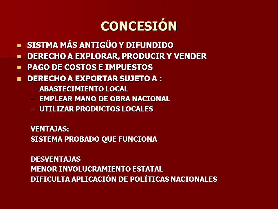 AGOTAMIENTO ESFUERZO EXITOSO VALOR A DEPRECIAR VALOR A DEPRECIAR COEFICIENTE DE AGOTAMIENTO COEFICIENTE DE AGOTAMIENTO RESERVAS A RESERVAS A UTILIZAR UTILIZAR VALOR RESIDUAL VALOR RESIDUAL + COSTOS FUTUROS DE ABANDONO COSTOS FUTUROS DE ABANDONOPRODUCCIÓN RESERVAS AL CIERRE + PRODUCCIÓN PROPIEDAD MINERA PROBADAS POZOS, EQ.