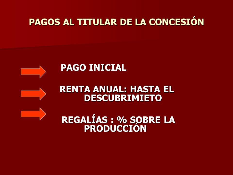 PAGOS AL TITULAR DE LA CONCESIÓN PAGO INICIAL RENTA ANUAL: HASTA EL DESCUBRIMIETO RENTA ANUAL: HASTA EL DESCUBRIMIETO REGALÍAS : % SOBRE LA PRODUCCIÓN