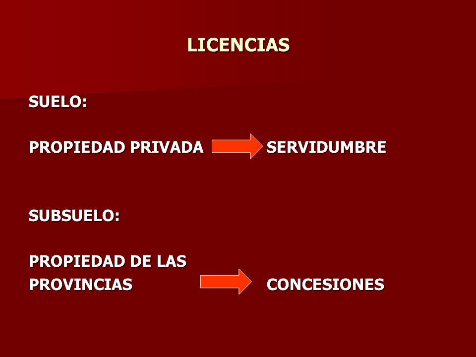 LICENCIAS SUELO: PROPIEDAD PRIVADASERVIDUMBRE SUBSUELO: PROPIEDAD DE LAS PROVINCIASCONCESIONES