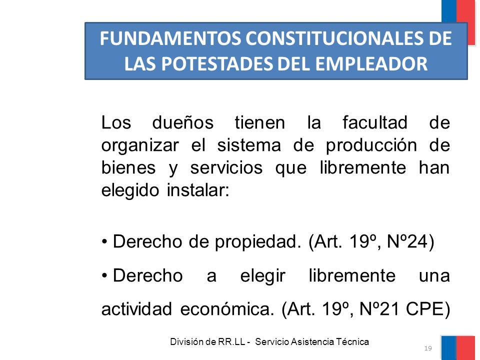 División de RR.LL - Servicio Asistencia Técnica FUNDAMENTOS CONSTITUCIONALES DE LAS POTESTADES DEL EMPLEADOR Los dueños tienen la facultad de organiza