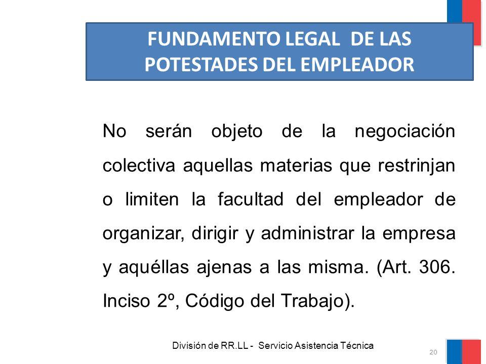 División de RR.LL - Servicio Asistencia Técnica FUNDAMENTO LEGAL DE LAS POTESTADES DEL EMPLEADOR No serán objeto de la negociación colectiva aquellas