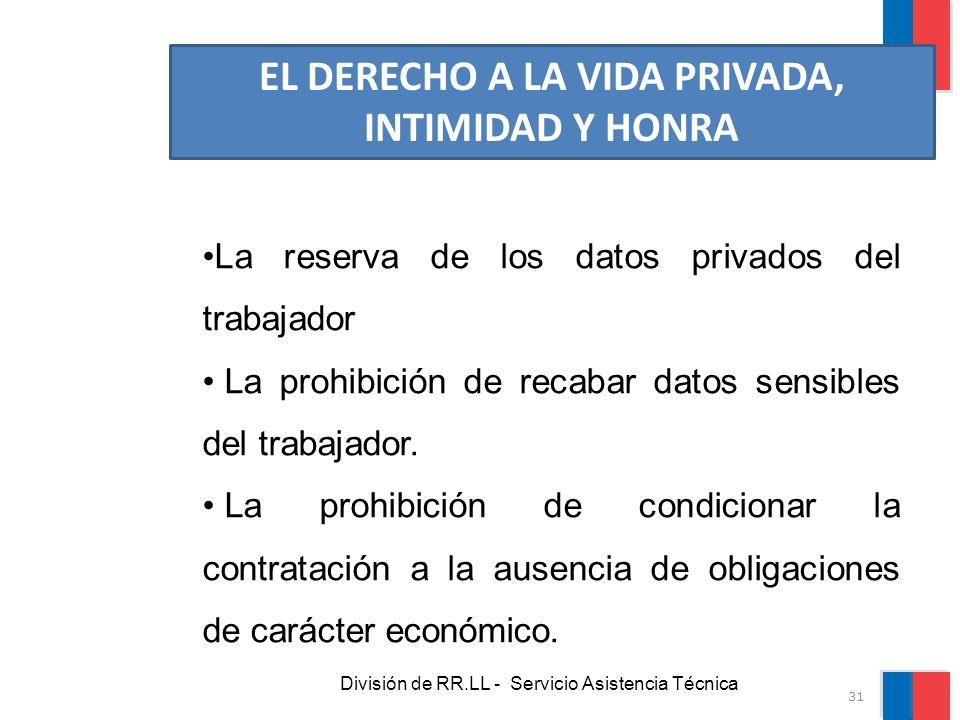 División de RR.LL - Servicio Asistencia Técnica EL DERECHO A LA VIDA PRIVADA, INTIMIDAD Y HONRA La reserva de los datos privados del trabajador La pro