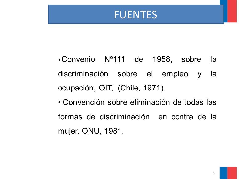 FUENTES Convenio Nº111 de 1958, sobre la discriminación sobre el empleo y la ocupación, OIT, (Chile, 1971). Convención sobre eliminación de todas las