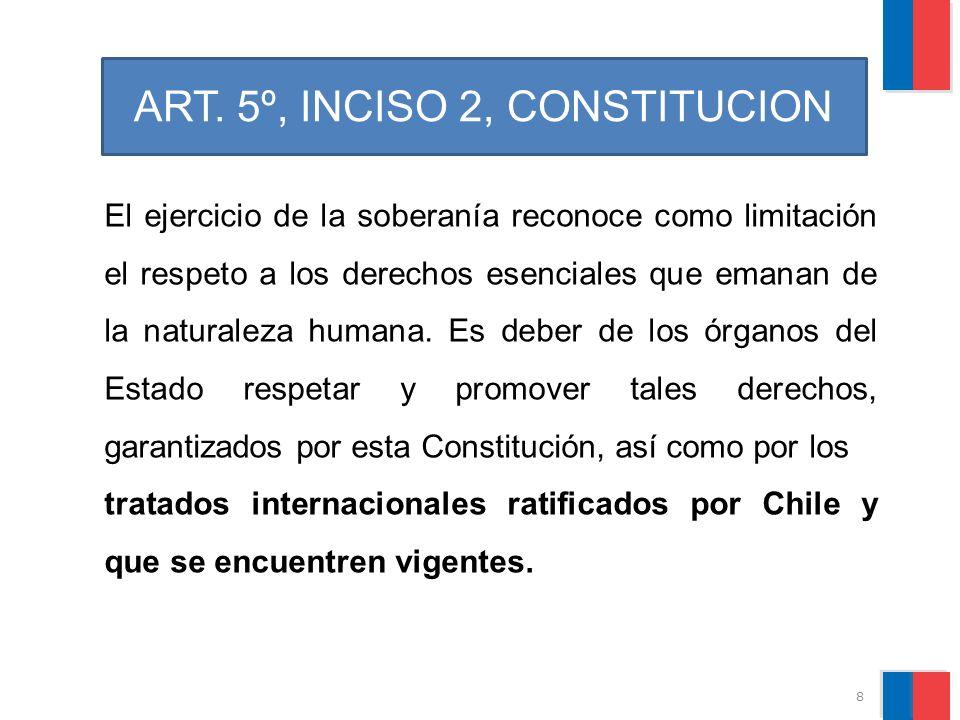 El ejercicio de la soberanía reconoce como limitación el respeto a los derechos esenciales que emanan de la naturaleza humana. Es deber de los órganos