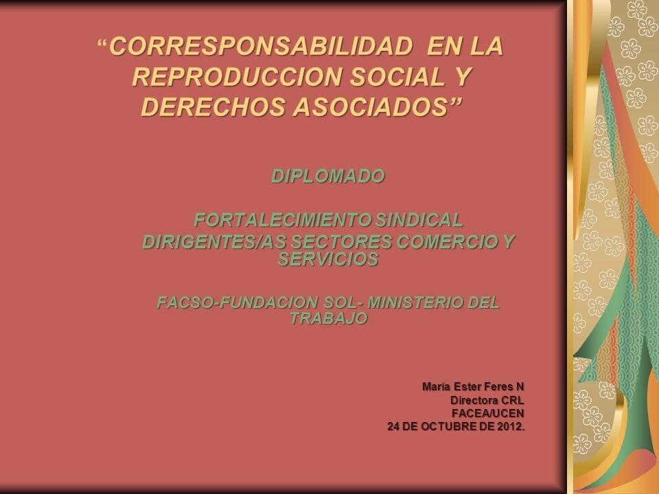 CORRESPONSABILIDAD EN LA REPRODUCCION SOCIAL Y DERECHOS ASOCIADOS DIPLOMADO FORTALECIMIENTO SINDICAL DIRIGENTES/AS SECTORES COMERCIO Y SERVICIOS FACSO