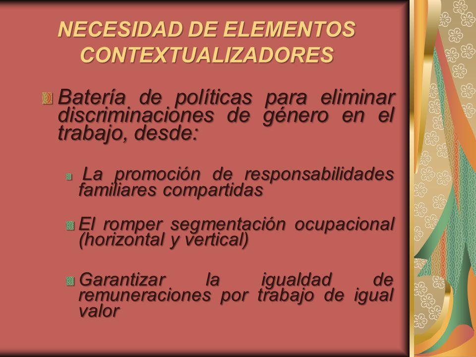 NECESIDAD DE ELEMENTOS CONTEXTUALIZADORES Batería de políticas para eliminar discriminaciones de género en el trabajo, desde: La promoción de responsa