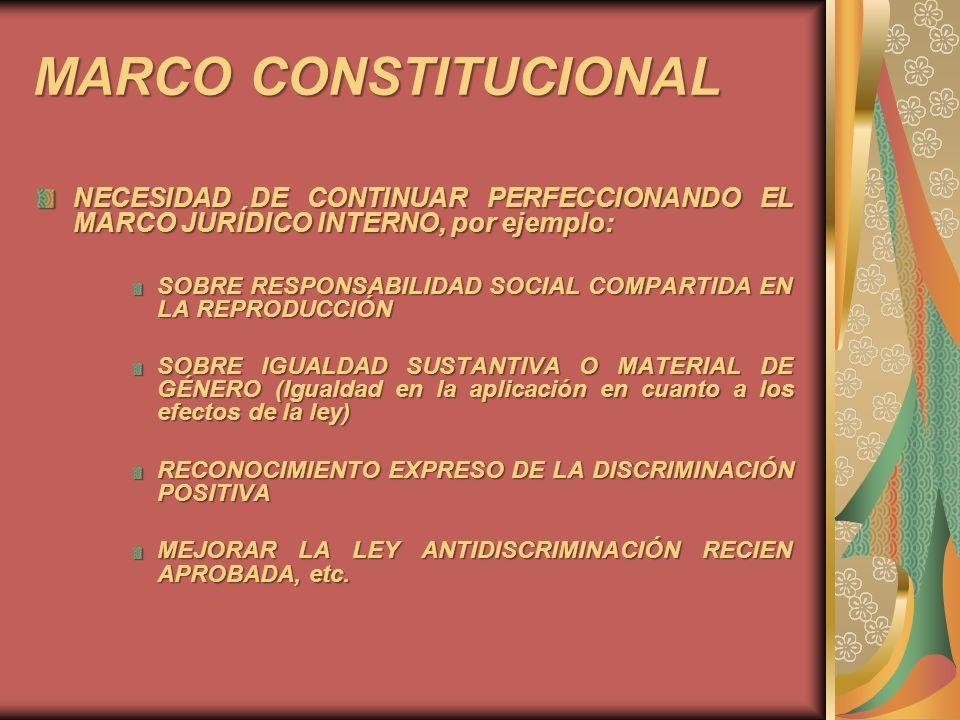 MARCO CONSTITUCIONAL NECESIDAD DE CONTINUAR PERFECCIONANDO EL MARCO JURÍDICO INTERNO, por ejemplo: SOBRE RESPONSABILIDAD SOCIAL COMPARTIDA EN LA REPRO