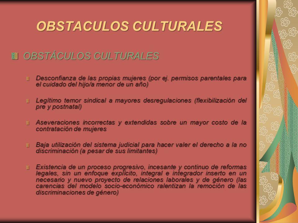 OBSTACULOS CULTURALES OBSTÁCULOS CULTURALES Desconfianza de las propias mujeres (por ej. permisos parentales para el cuidado del hijo/a menor de un añ