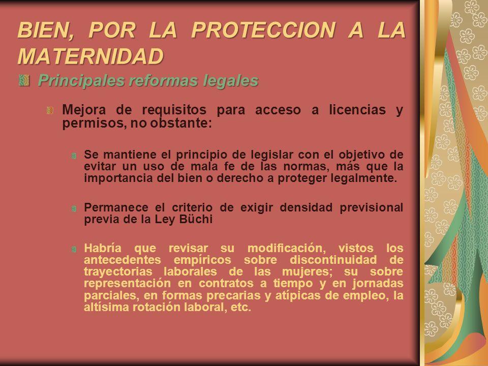 BIEN, POR LA PROTECCION A LA MATERNIDAD Principales reformas legales Mejora de requisitos para acceso a licencias y permisos, no obstante: Se mantiene
