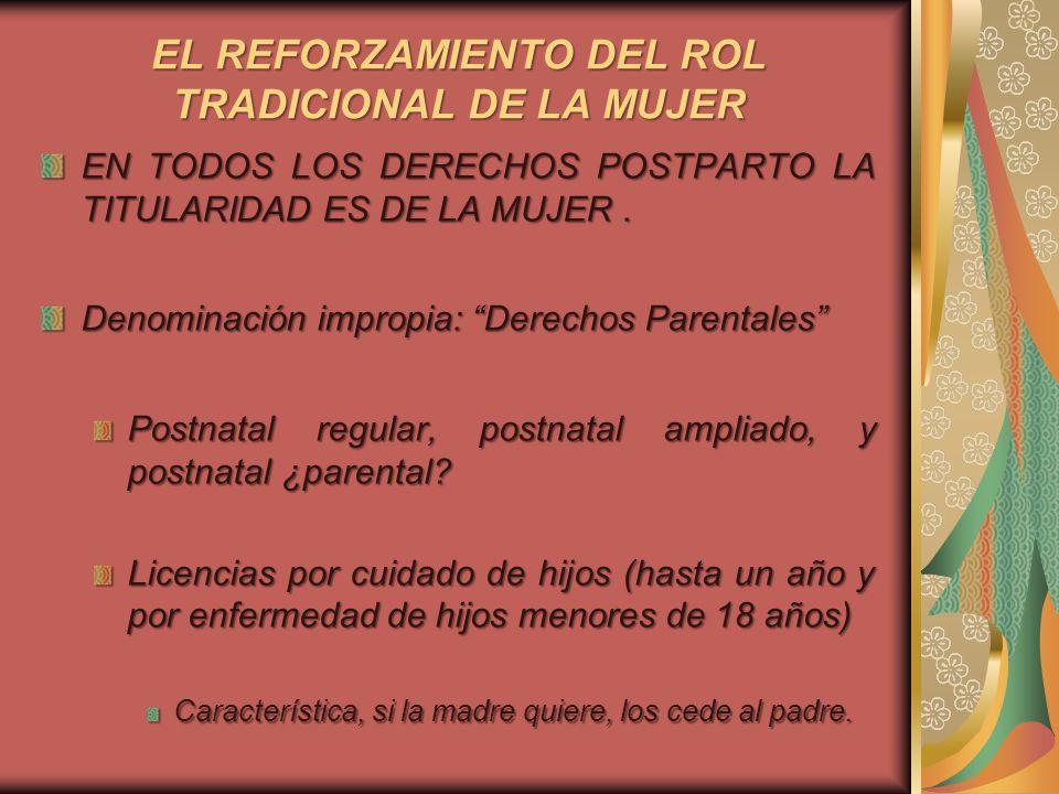 EL REFORZAMIENTO DEL ROL TRADICIONAL DE LA MUJER EN TODOS LOS DERECHOS POSTPARTO LA TITULARIDAD ES DE LA MUJER. Denominación impropia: Derechos Parent