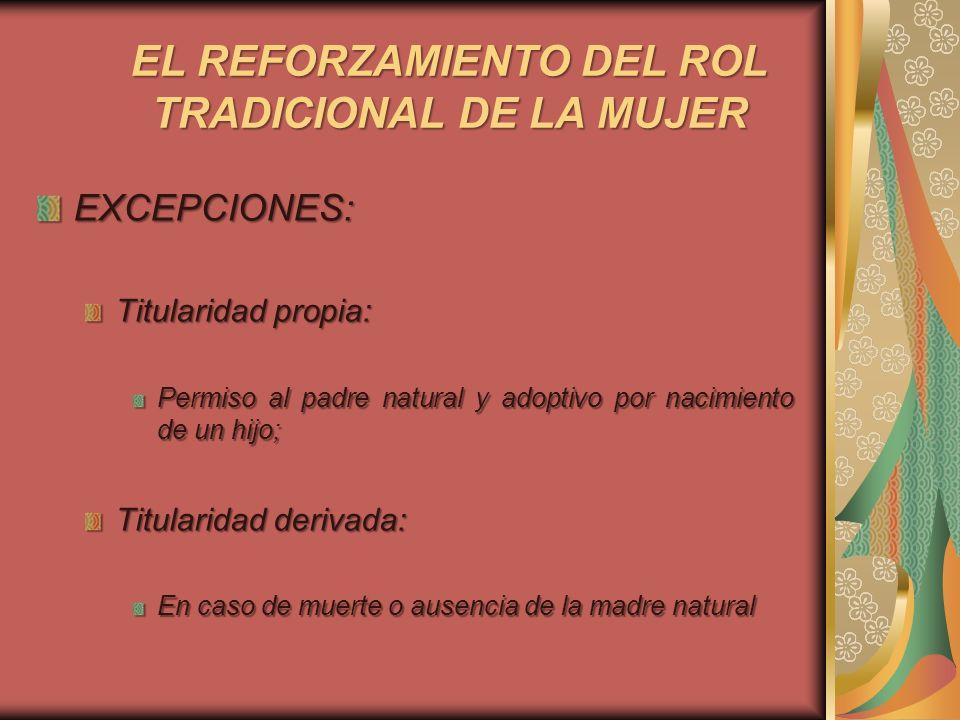 EL REFORZAMIENTO DEL ROL TRADICIONAL DE LA MUJER ¿Y LOS DERECHOS DE ALIMENTACIÓN.