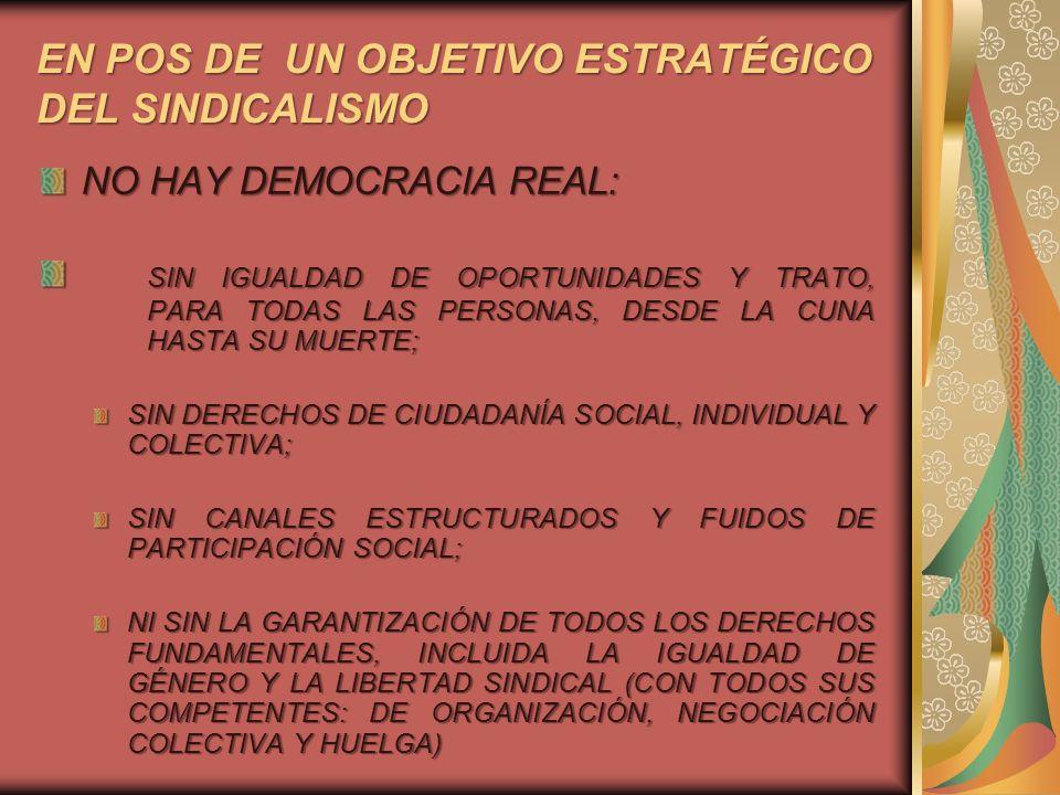 EN POS DE UN OBJETIVO ESTRATÉGICO DEL SINDICALISMO NO HAY DEMOCRACIA REAL: SIN IGUALDAD DE OPORTUNIDADES Y TRATO, PARA TODAS LAS PERSONAS, DESDE LA CU