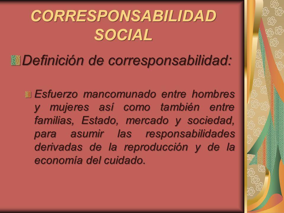 CORRESPONSABILIDAD SOCIAL Definición de corresponsabilidad: Esfuerzo mancomunado entre hombres y mujeres así como también entre familias, Estado, merc