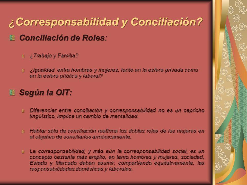 ¿Corresponsabilidad y Conciliación? Conciliación de Roles: ¿Trabajo y Familia? ¿Igualdad entre hombres y mujeres, tanto en la esfera privada como en l