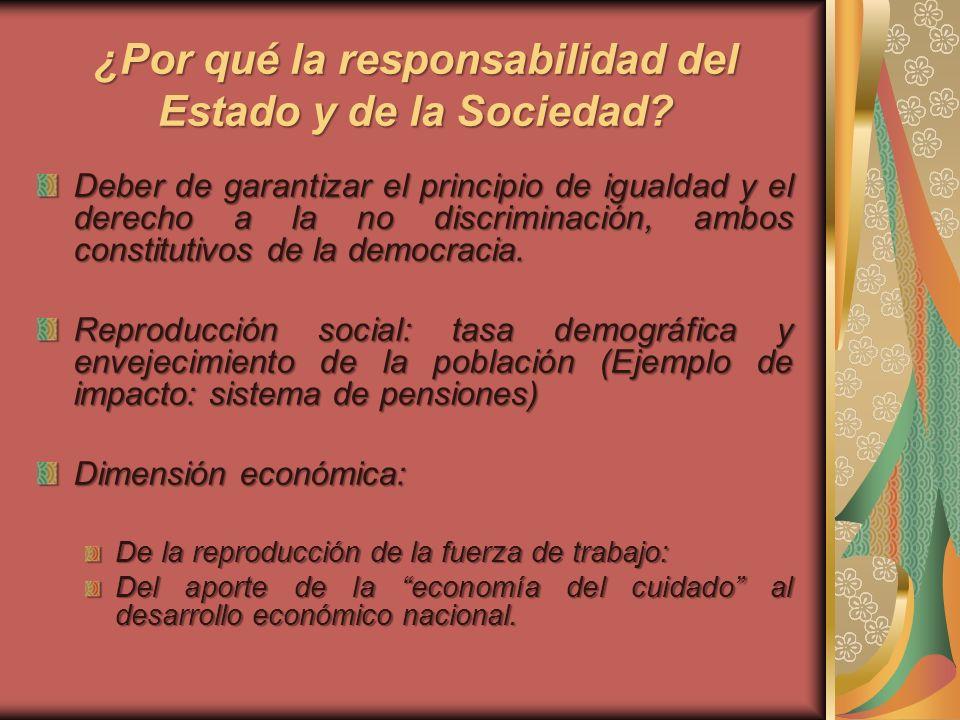 ¿Por qué la responsabilidad del Estado y de la Sociedad? Deber de garantizar el principio de igualdad y el derecho a la no discriminación, ambos const