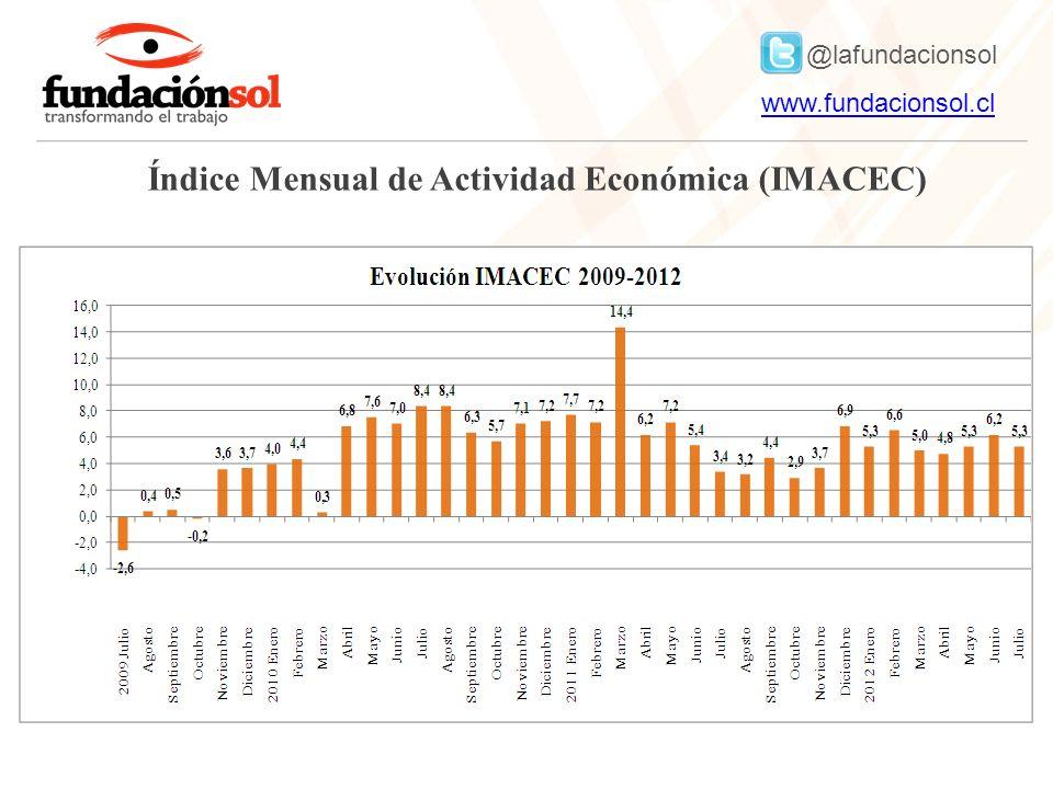 @lafundacionsol www.fundacionsol.clwww.fundacionsol.cl Índice Mensual de Actividad Económica (IMACEC)