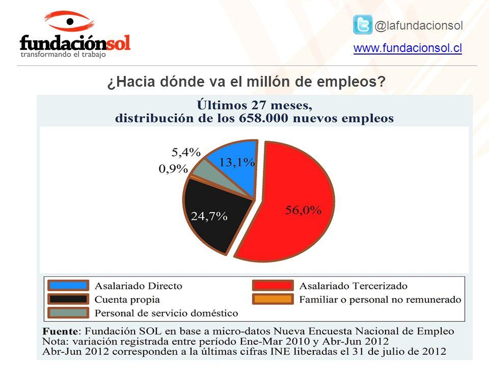 @lafundacionsol www.fundacionsol.clwww.fundacionsol.cl ¿Hacia dónde va el millón de empleos