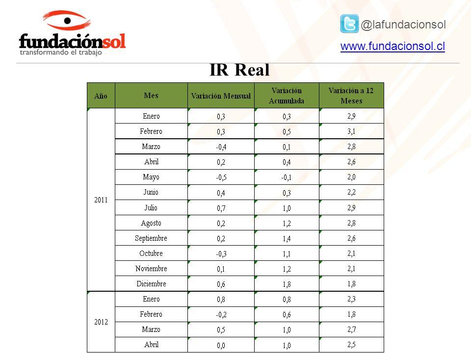@lafundacionsol www.fundacionsol.clwww.fundacionsol.cl IR Real