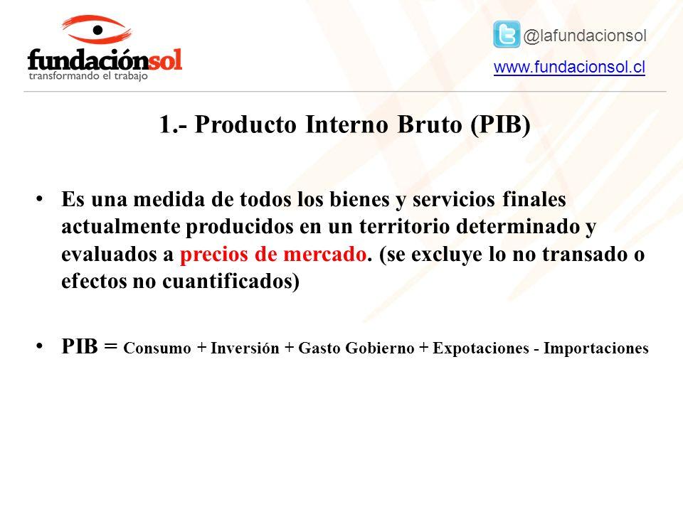 @lafundacionsol www.fundacionsol.clwww.fundacionsol.cl Producto Interno Bruto (PIB)