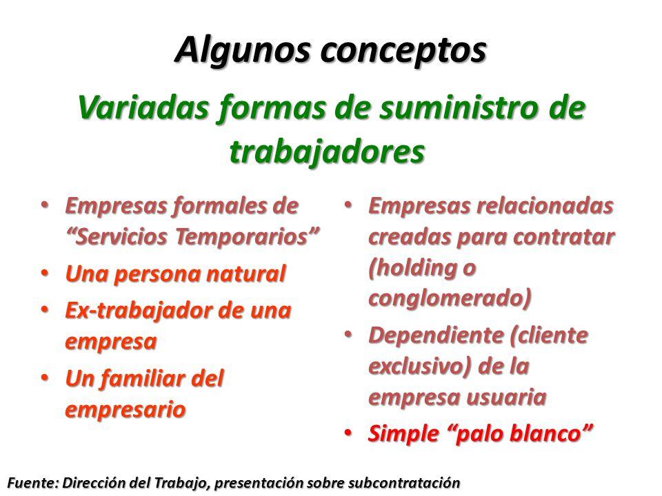 Variadas formas de suministro de trabajadores Variadas formas de suministro de trabajadores Empresas formales de Servicios Temporarios Empresas formal