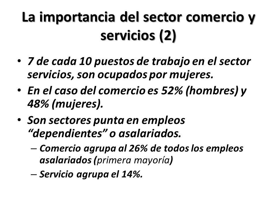 La importancia del sector comercio y servicios (2) 7 de cada 10 puestos de trabajo en el sector servicios, son ocupados por mujeres. En el caso del co