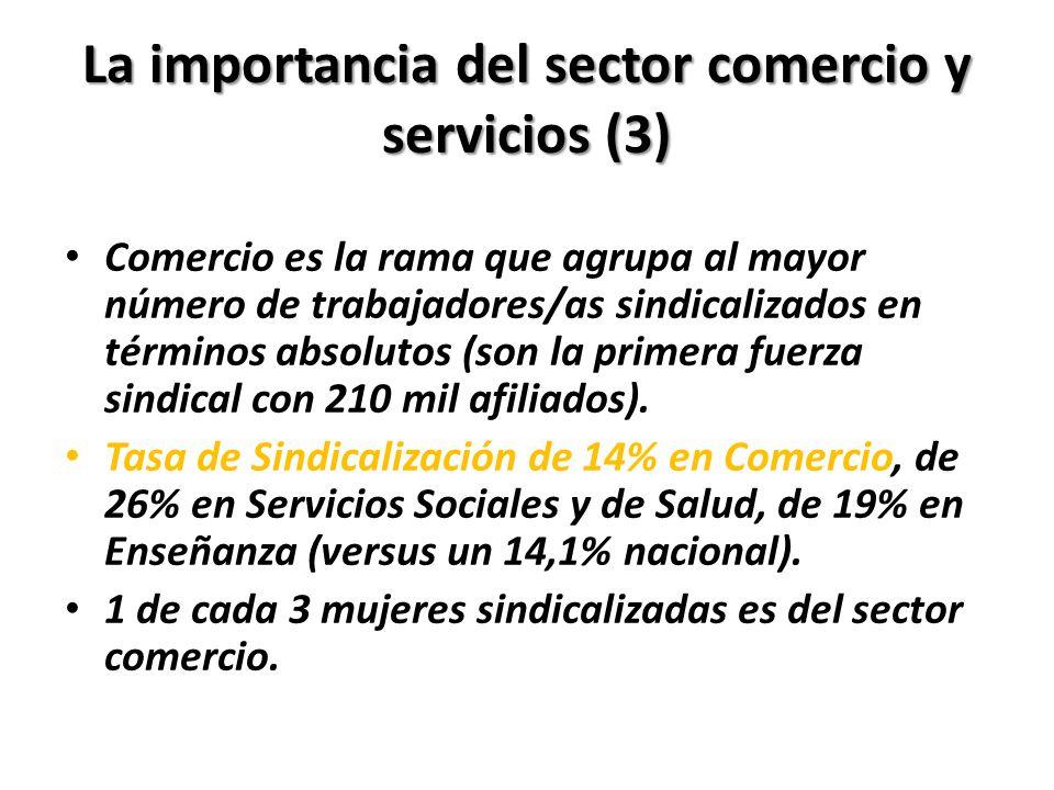 La importancia del sector comercio y servicios (3) Comercio es la rama que agrupa al mayor número de trabajadores/as sindicalizados en términos absolu