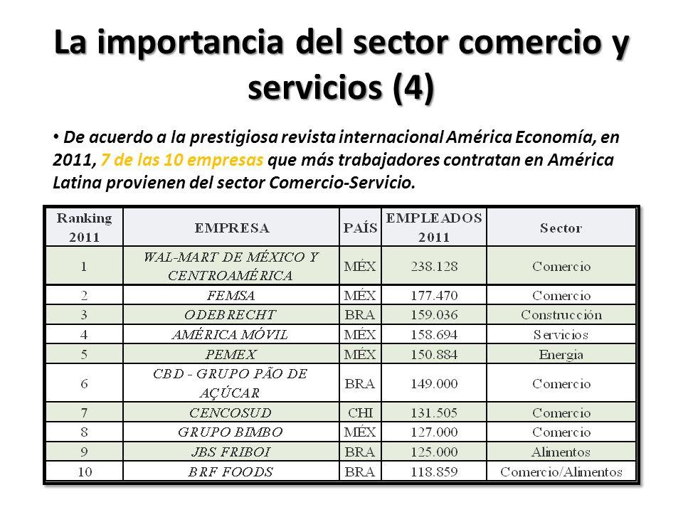 La importancia del sector comercio y servicios (4) De acuerdo a la prestigiosa revista internacional América Economía, en 2011, 7 de las 10 empresas q