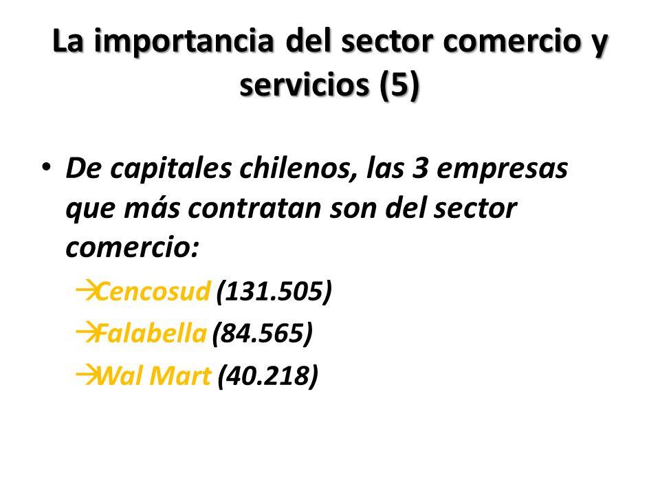 La importancia del sector comercio y servicios (5) De capitales chilenos, las 3 empresas que más contratan son del sector comercio: Cencosud (131.505)
