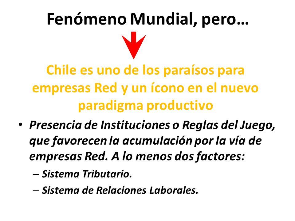 Fenómeno Mundial, pero… Chile es uno de los paraísos para empresas Red y un ícono en el nuevo paradigma productivo Presencia de Instituciones o Reglas