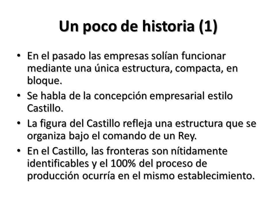 Un poco de historia (1) En el pasado las empresas solían funcionar mediante una única estructura, compacta, en bloque. En el pasado las empresas solía