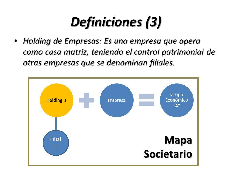 Definiciones (3) Holding de Empresas: Es una empresa que opera como casa matriz, teniendo el control patrimonial de otras empresas que se denominan fi
