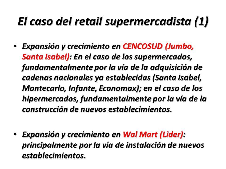 Expansión y crecimiento en CENCOSUD (Jumbo, Santa Isabel): En el caso de los supermercados, fundamentalmente por la vía de la adquisición de cadenas n