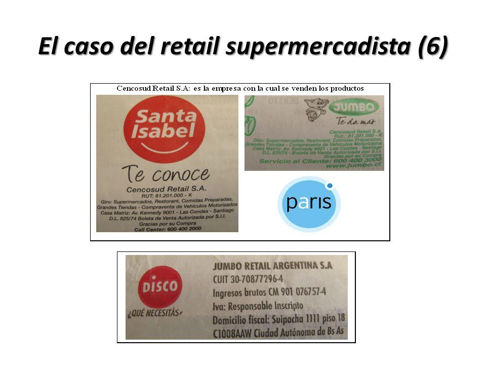 El caso del retail supermercadista (6)