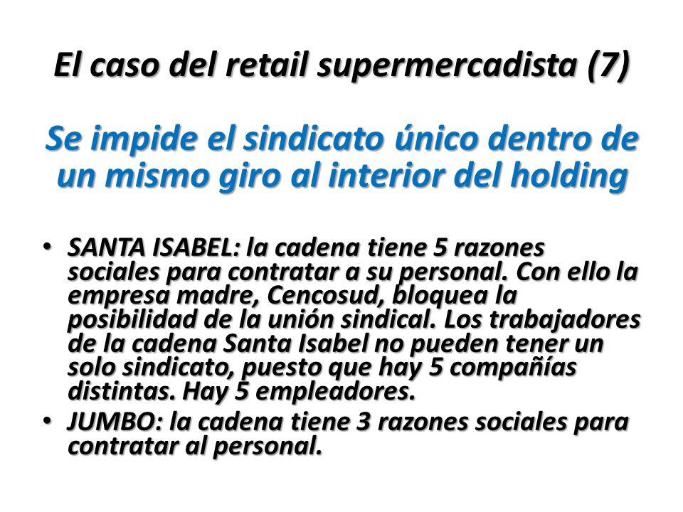 El caso del retail supermercadista (7) SANTA ISABEL: la cadena tiene 5 razones sociales para contratar a su personal. Con ello la empresa madre, Cenco