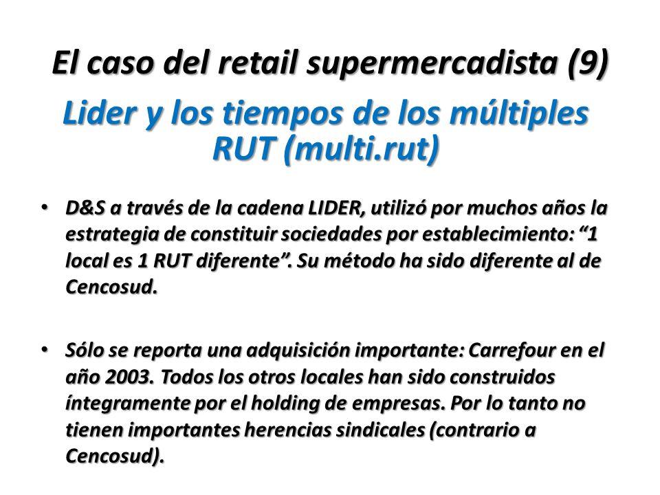 El caso del retail supermercadista (9) D&S a través de la cadena LIDER, utilizó por muchos años la estrategia de constituir sociedades por establecimi