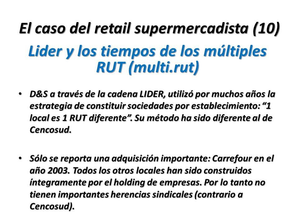El caso del retail supermercadista (10) D&S a través de la cadena LIDER, utilizó por muchos años la estrategia de constituir sociedades por establecim