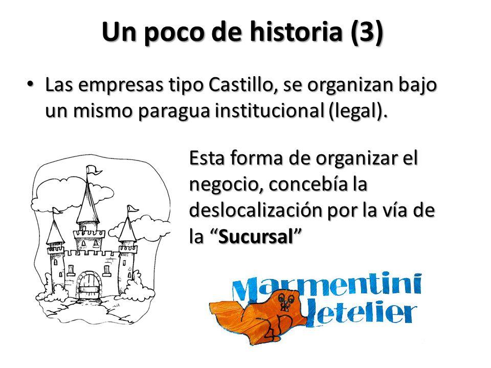 Un poco de historia (3) Las empresas tipo Castillo, se organizan bajo un mismo paragua institucional (legal). Las empresas tipo Castillo, se organizan