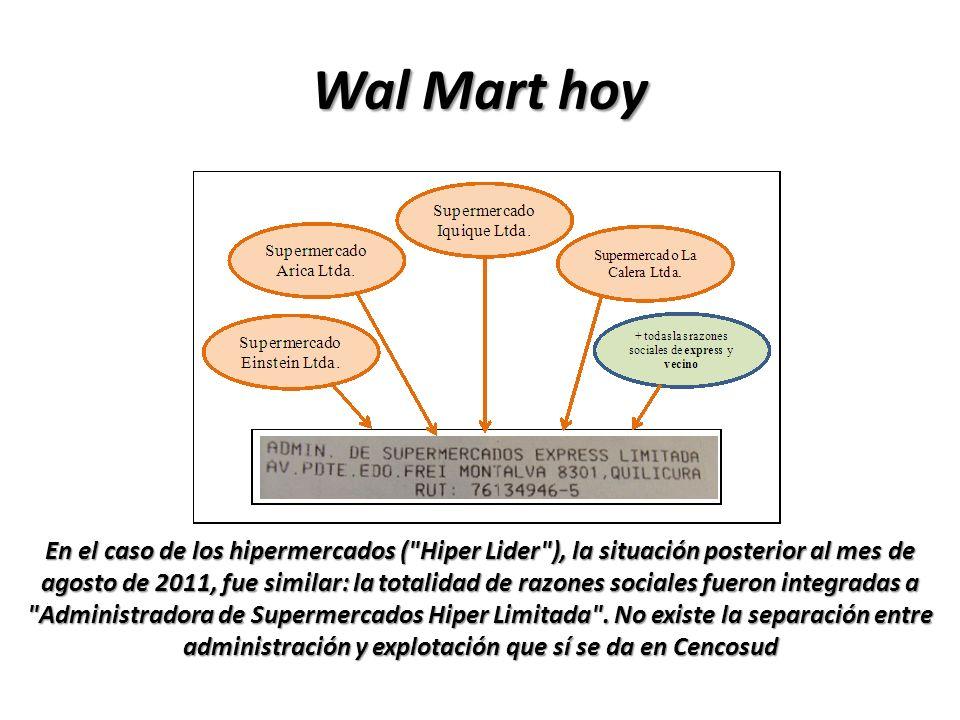 Wal Mart hoy En el caso de los hipermercados (