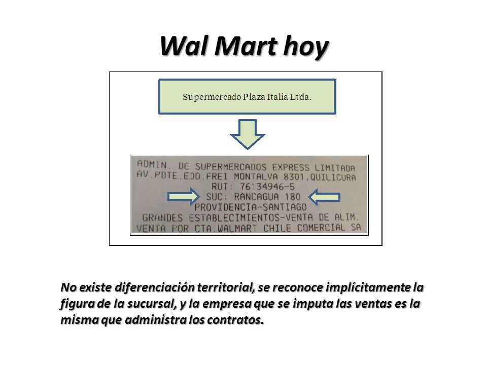 Wal Mart hoy No existe diferenciación territorial, se reconoce implícitamente la figura de la sucursal, y la empresa que se imputa las ventas es la mi
