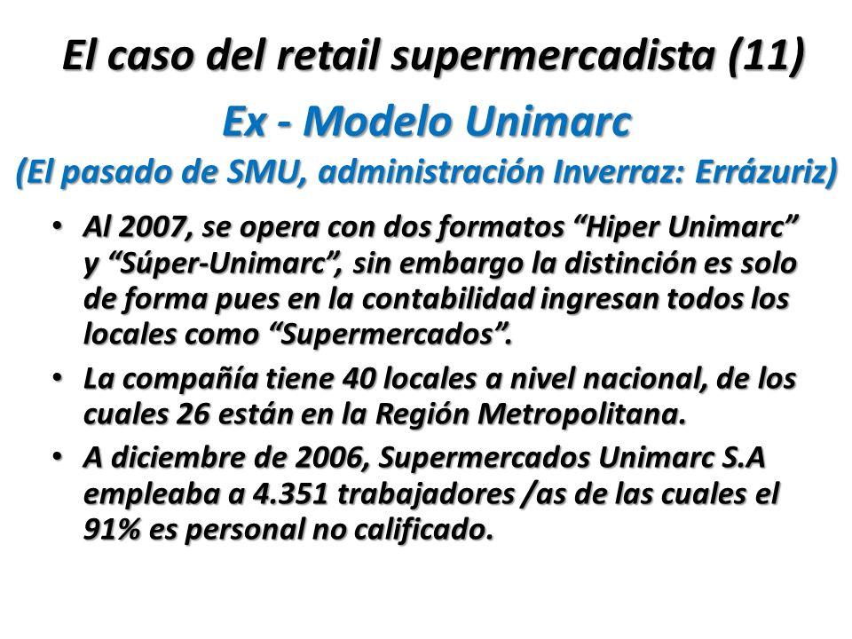 Ex - Modelo Unimarc (El pasado de SMU, administración Inverraz: Errázuriz) Al 2007, se opera con dos formatos Hiper Unimarc y Súper-Unimarc, sin embar