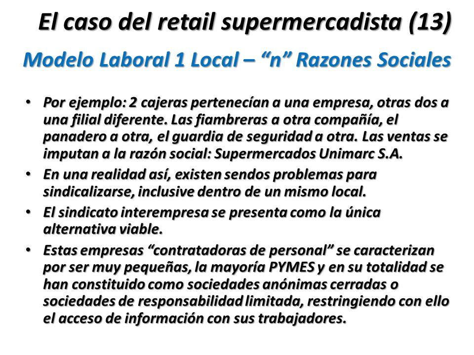 Modelo Laboral 1 Local – n Razones Sociales Por ejemplo: 2 cajeras pertenecían a una empresa, otras dos a una filial diferente. Las fiambreras a otra
