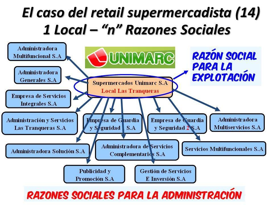 1 Local – n Razones Sociales El caso del retail supermercadista (14)