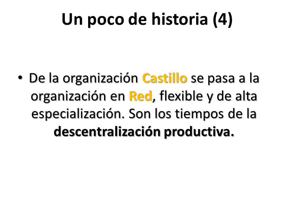 Un poco de historia (4) De la organización Castillo se pasa a la organización en Red, flexible y de alta especialización. Son los tiempos de la descen
