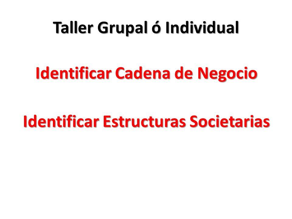 Taller Grupal ó Individual Identificar Cadena de Negocio Identificar Estructuras Societarias