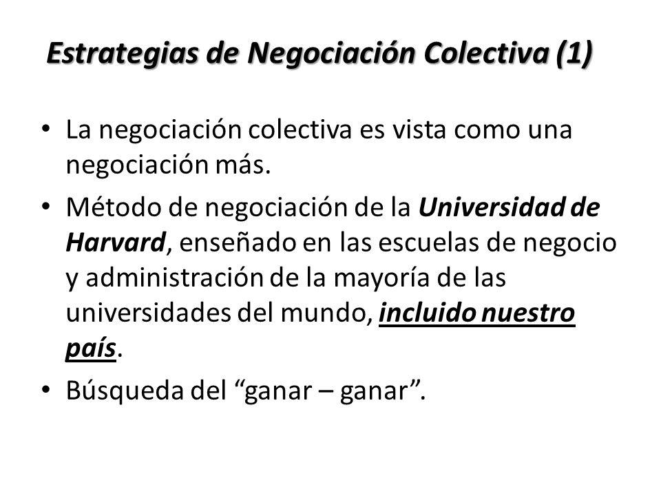 La negociación colectiva es vista como una negociación más. Método de negociación de la Universidad de Harvard, enseñado en las escuelas de negocio y